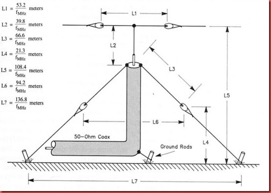G7fek Limited Space Antenna Part 3 – Dibujos Para Colorear