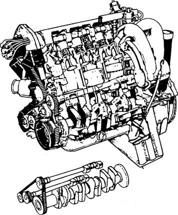 Engine Balance Automobile