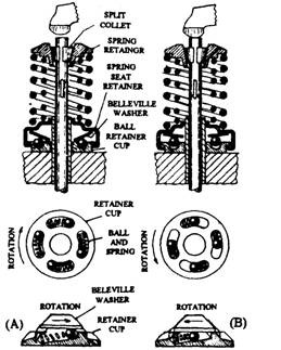Starter Wiring Diagram For 63 Impala furthermore How To Wire Alternator Diagram together with 1964 Ford Thunderbird Alternator Wiring Diagram additionally Chevy 305 Alternator Wiring Diagram in addition Firing order. on 1962 chevy wiring diagram