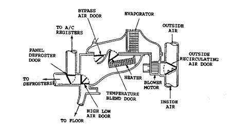 2000 mitsubishi eclipse cooling system diagram