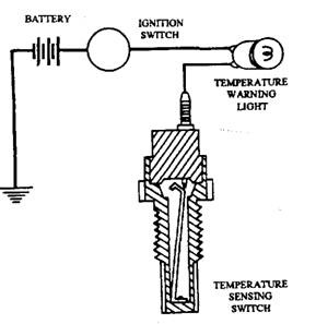Suzuki Atv Fuel Pump as well 1987 Toyota Wiring Harness Diagram together with Chevy Astro Van Fuse Box Diagram furthermore Hp  puter Diagram additionally John Deere Fuse Box. on kubota glow plug relay location