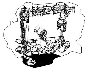 engine lifter rocker arm rocker arms on car wiring diagram