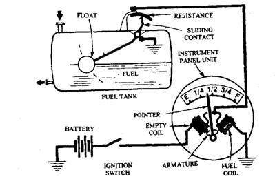 fuel gauges (automobile)schematic wiring diagram for the fuel level gauge