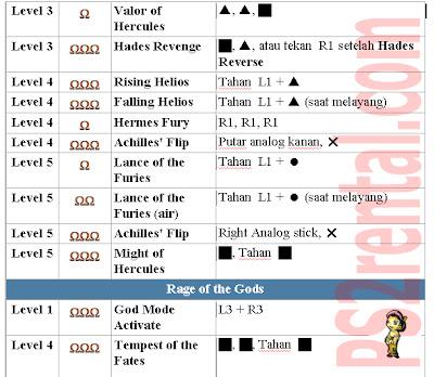 god of war codes ps2