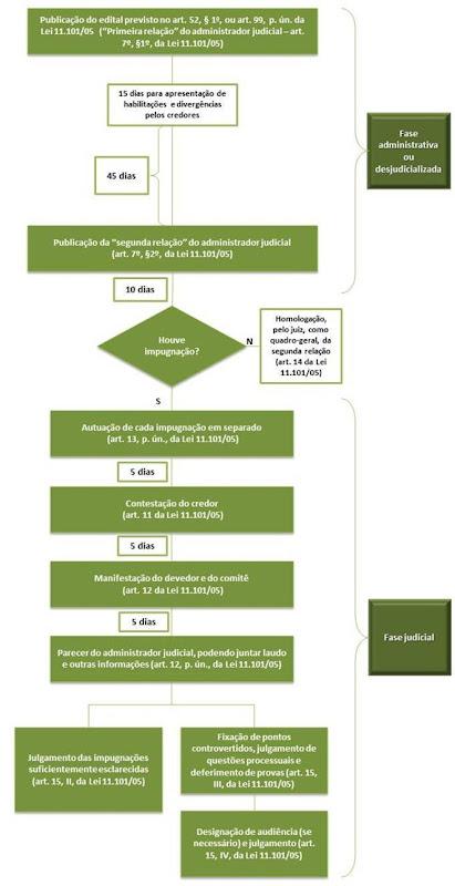 1a40442516 Verifique-se que a habilitação tempestiva pode se findar com o trâmite  meramente fora de juízo