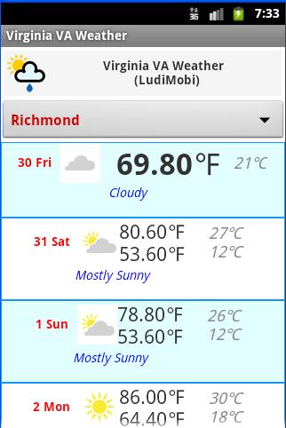 Virginia VA Weather Forecast
