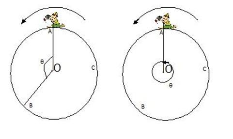 A physics teacher: Introduction to circular motion