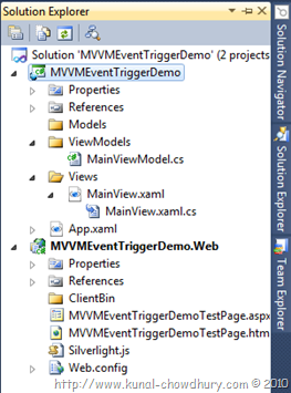 learn wpf mvvm pdf download