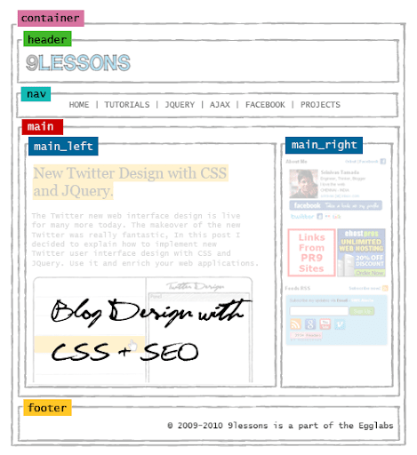 Blog design with CSS