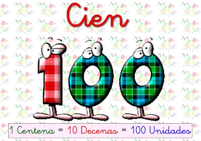 CARTELES DEL 100 AL 1000