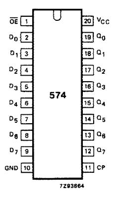 74hc574 datasheet