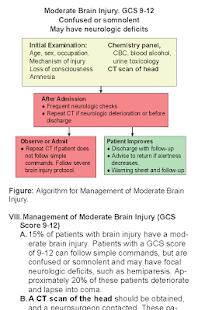 玩免費醫療APP|下載ATLS Trauma Guidelines Manual app不用錢|硬是要APP