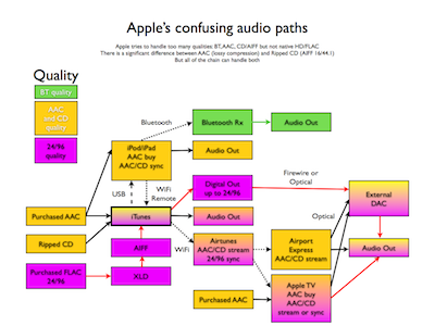 Apple's confusing audio.001.png