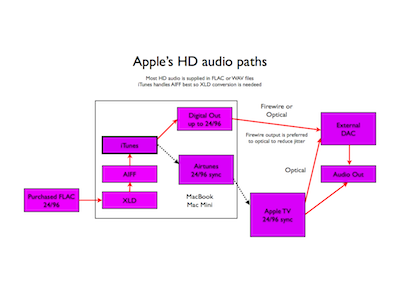 Apple's confusing audio.002.png
