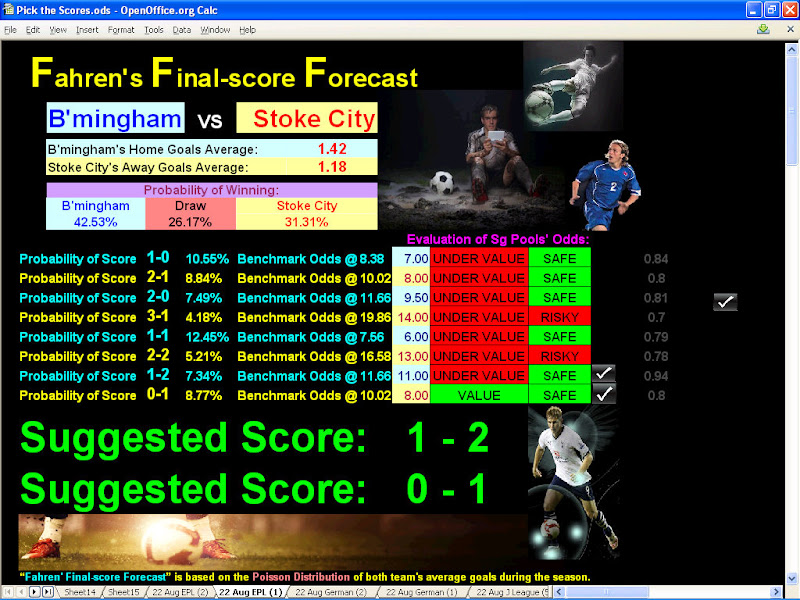 Soccer Score Predictions Using Poisson Distribution | Sam's Alfresco