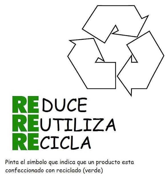 Aprender Reciclaje Para Niños