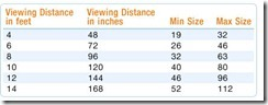 viewing_distance