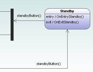 Detail of a state machine diagram in Altova UModel