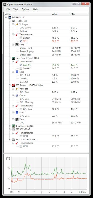 open-hardware-monitor