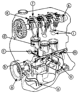 Daewoo Matiz Engine Diagram