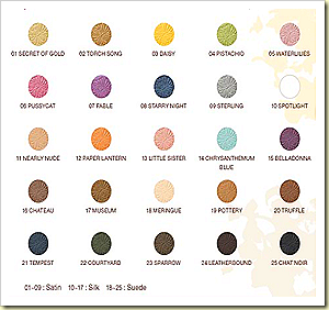 paul & joe spring 2010 eye shadows shades