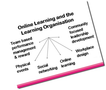 Citrix Online Learning slide