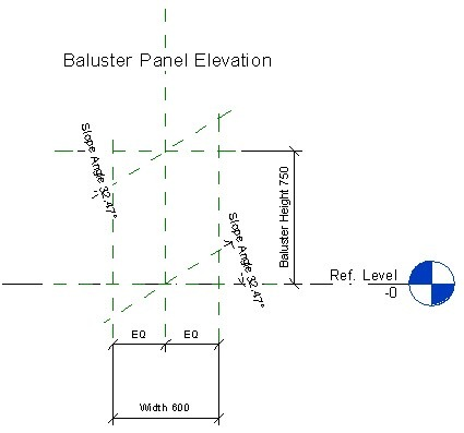 baluster panel template