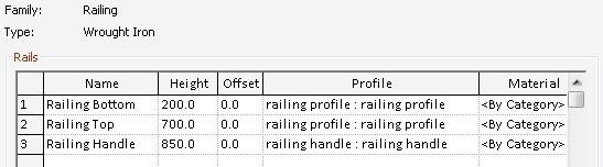 Revit Railing Structure