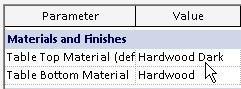 Defined Revit  Material Parameters