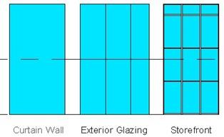 curtain walls type