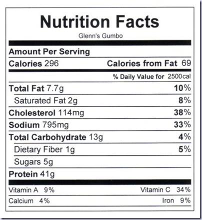 Glenns_GUMBO_Nutrition