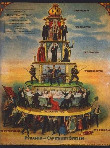 Great pyramid of capitalism