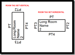 Revit ArchCenter: Labels Can't be Kept Readable in Tags
