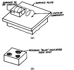 Surface Plates (Metrology)
