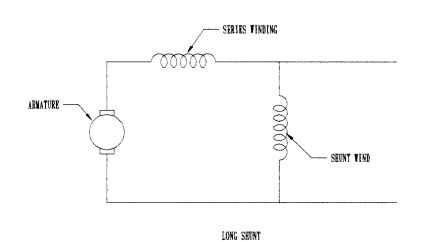 compound motor long-shunt connection diagram