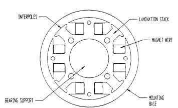 basic configuration of bldc motors electric motors Motorcycle Stator Diagram outer rotor bldc stator diagram
