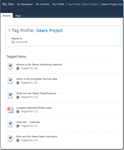 SharePoint 2010 Tag Profile page