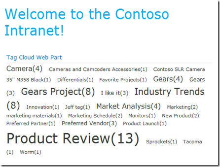 SharePoint 2010 Tag Cloud web part