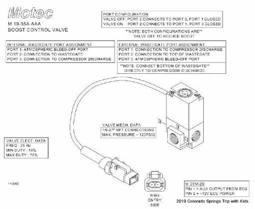 Mac Solenoid Wiring - Wiring Diagram Content on