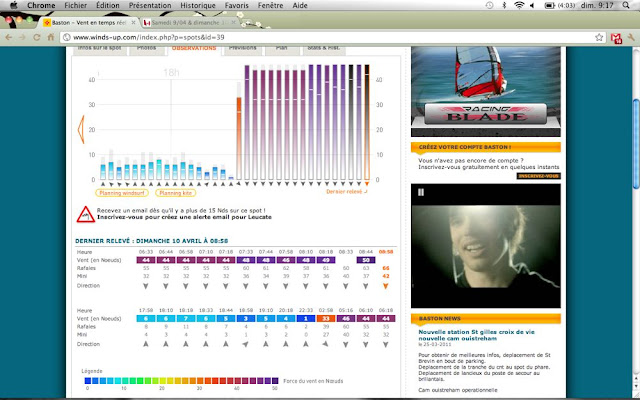 Sessions 2011 - 20110410 Navigation à JOuarres