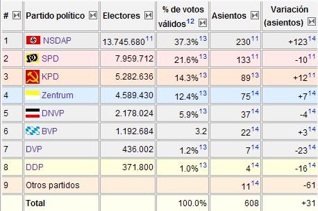 eleccionesparlamentaris 33.png