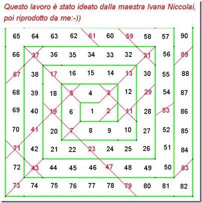 Matematicamedie curioso comportamento dei numeri primi - Tavola dei fattori primi ...