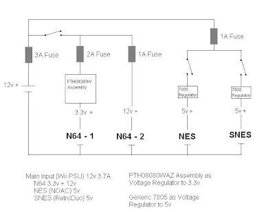 N64 Wiring Diagram - Wiring Diagrams Schema