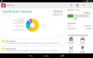 Screenshot of Quicken 2014/2015 Companion