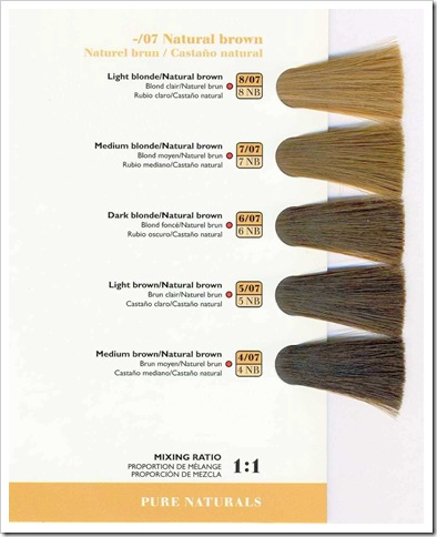 Part 2 Difference In Professional Hair Color Public