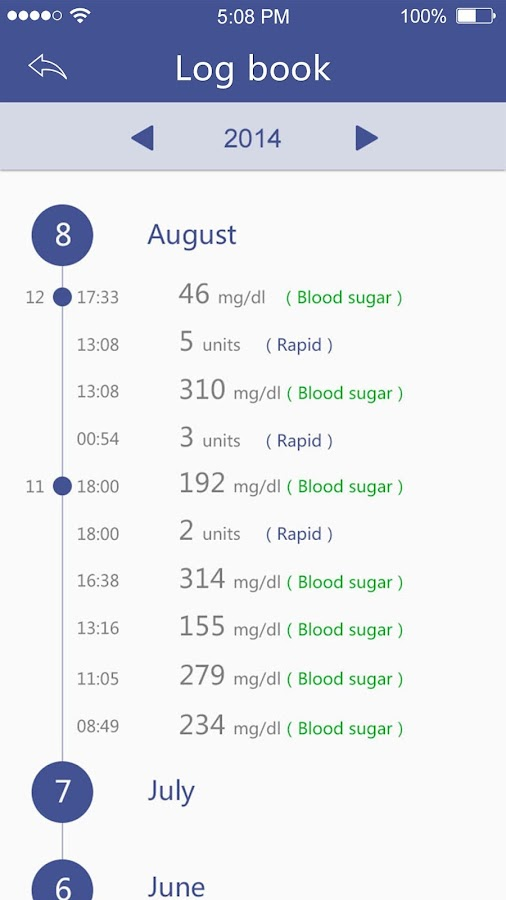 Vigilant bee android apps on google play - Five smart uses of sugar ...