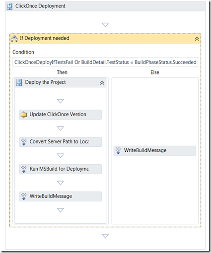ClickOnce Versioning and Deployment in a TeamBuild