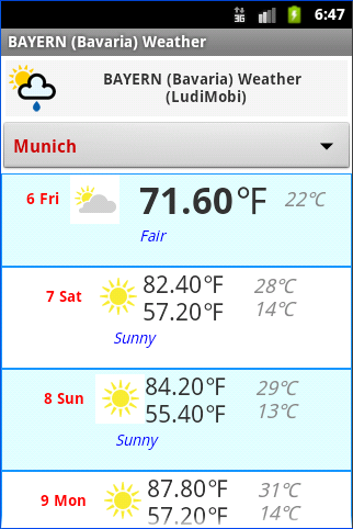 Bayern Weather Forecast