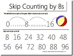 skip counting thumbnail 1