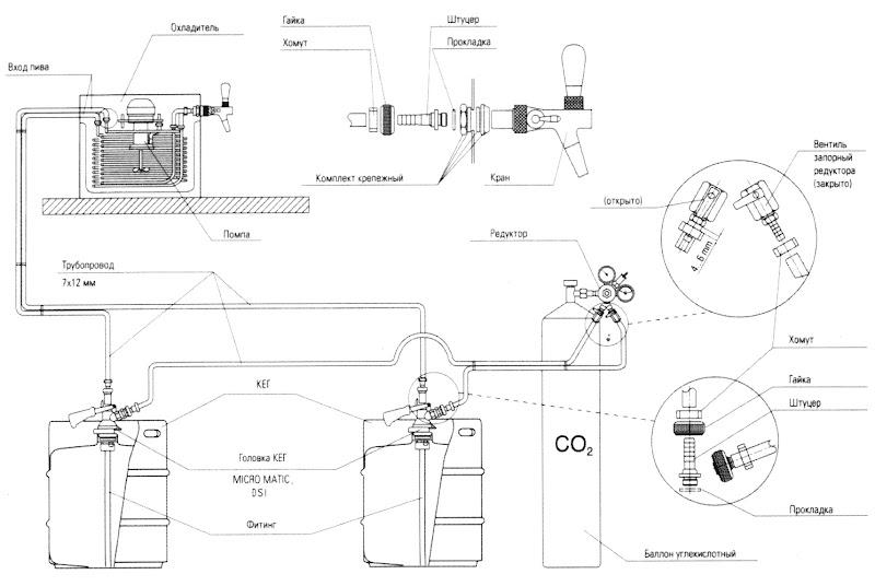 Схема подключения надстоечного охладителя